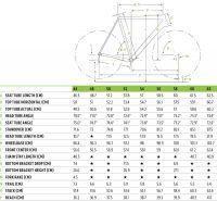 Vélo route Cannondale SuperSix EVO Disc Ultegra Jaune 2017 - 1