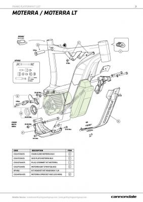 Sangle batterie Cannondale Moterra Batstrap CK3277U00OS Noir