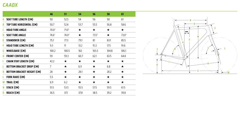 Vélo cyclocross/gravel Cannondale CAADX Tiagra SE Graphite - 1