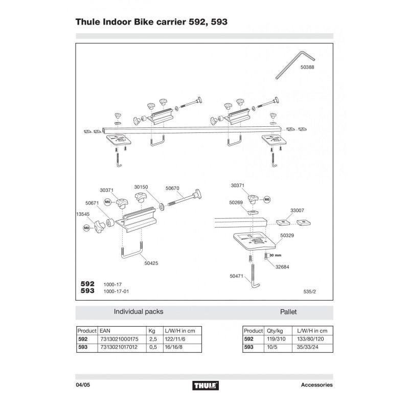 Molette Thule M8 - 13545 - 3