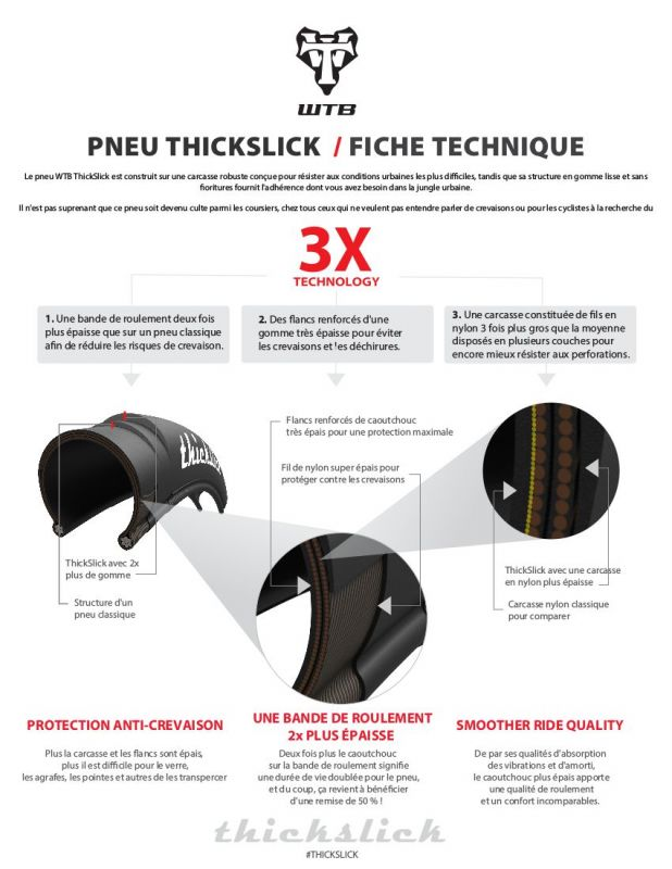 Pneu WTB ThickSlick 27.5 x 1.95 / 650B x 50 Comp TR Noir - 1