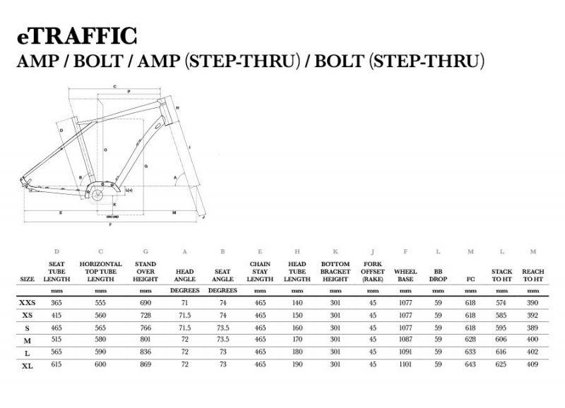 Vélo électrique GT eTraffic AMP Step-Thru WMN Bleu - 1