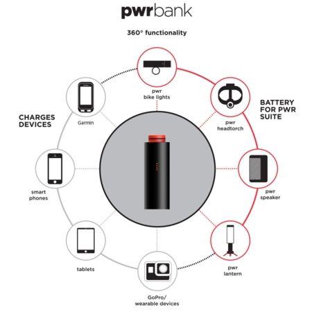 Batterie amovible Knog PWR grande capacité 10000 mAh Noir - 2
