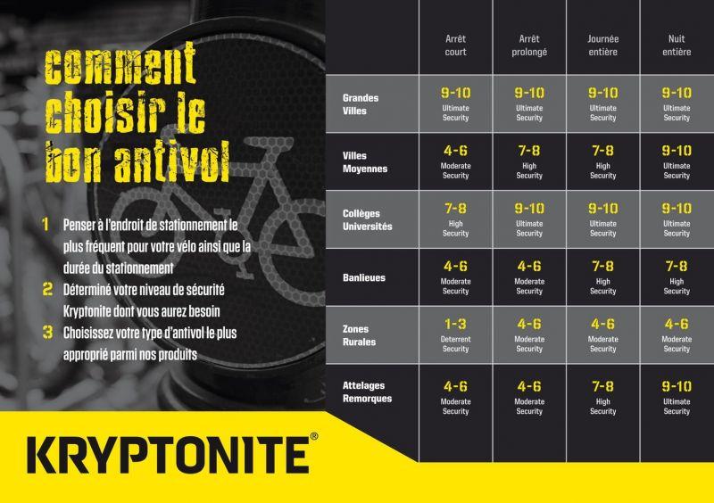 Antivol Kryptonite KryptoFlex 1218 Clé Câble 12 mm x 180 cm Support inclus - 1