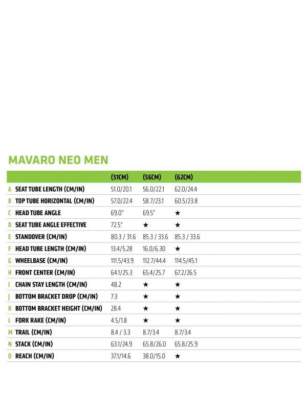 Vélo électrique Cannondale Mavaro Neo City 3 Gris - 6
