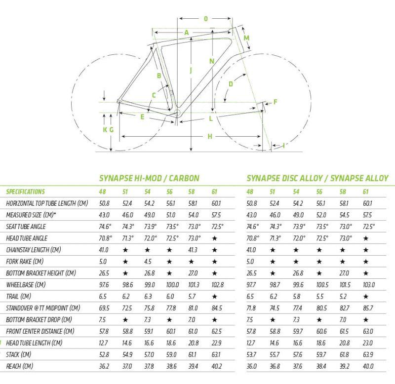 Vélo route Cannondale Synapse Carbon Ultegra 2017 Noir/Blanc - 1