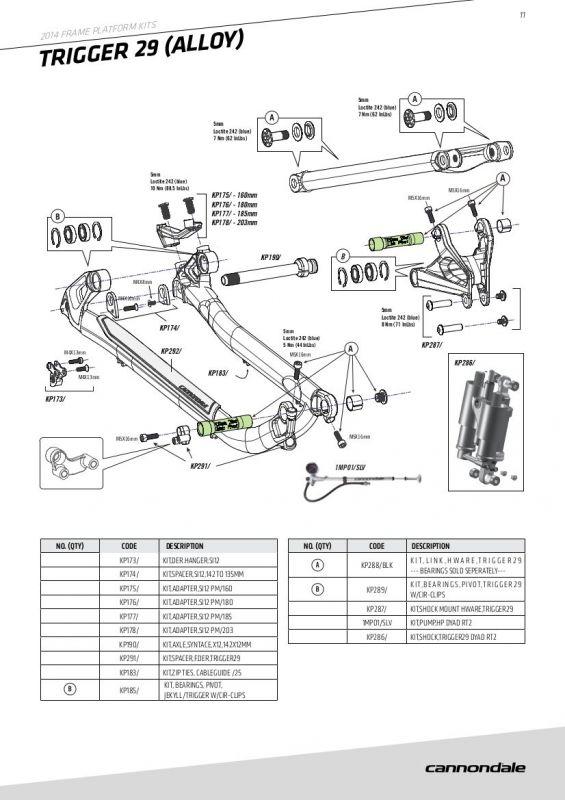 Kit Cannondale KP289 roulements Trigger 29 Carbon