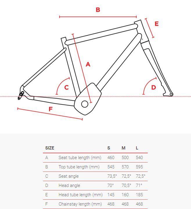 Vélo électrique Fantic Gravel GT Gran Tourismo Long Run Noir - 2