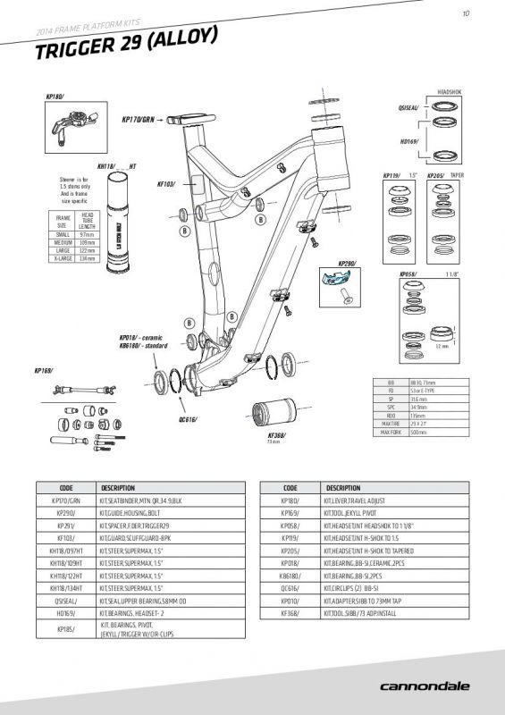 Kit Cannondale KP289 roulements Trigger 29 Carbon - 1