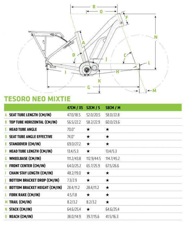 VTC électrique Cannondale Tesoro Neo 1 Mixte Gris/Jaune - 1