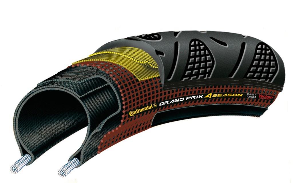 Pneu Continental Grand Prix 4-Season 700x25C Dura Skin TS Noir