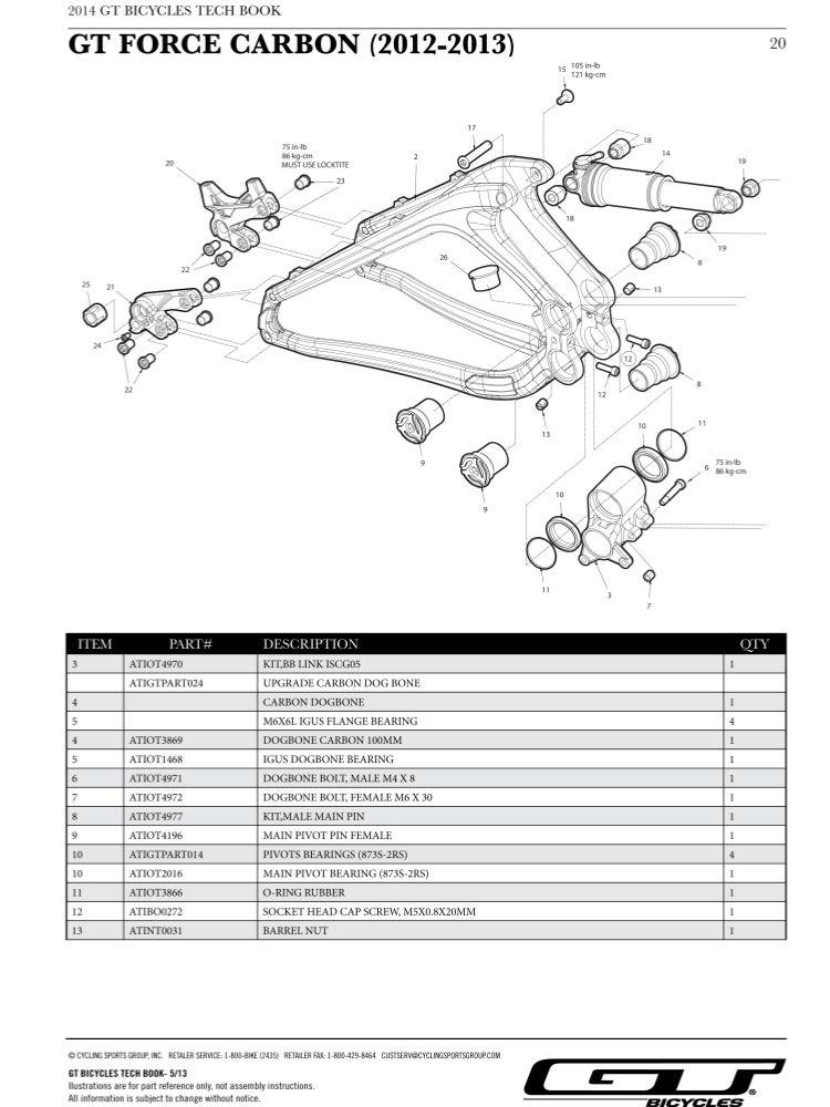 Axe de pivot (Mâle) GT Force Carbon 2012/2013